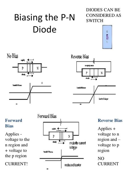 pn junction diode practical class 12 pn junction and zener diode 12 class project ppt