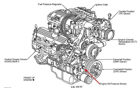 How A Car Works Diagram Dyrevelferdfo