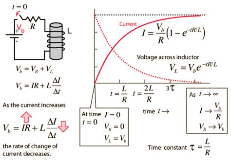 calculate current flow through inductor inductance voltage equation industrial electronic components