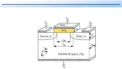transistor mosfet principe de fonctionnement memoire mod 233 lisation et simulation du bruit de fond dans le transistor mos