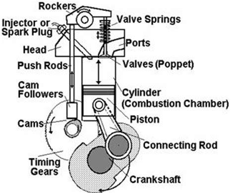yamaha outboard parts diagram wiring diagram
