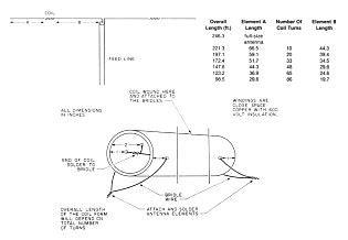 inductor loaded dipole inductor loaded dipole 28 images inductor loaded dipole 28 images loaded quarter wave 160m