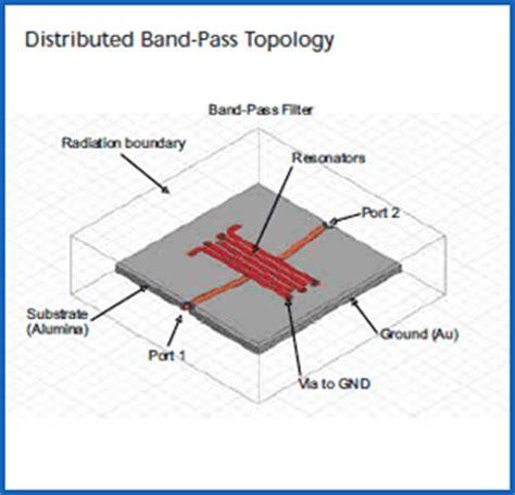 capacitor model in hfss rf testing capability american technical ceramics