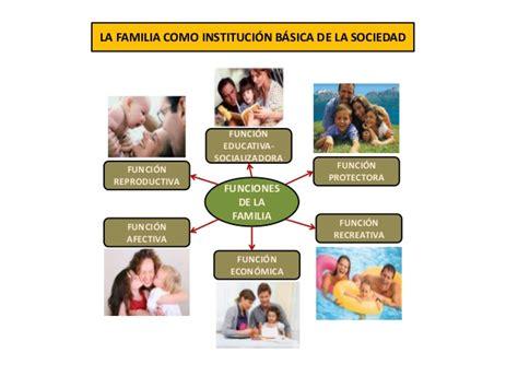 imagenes de la familia biologica familia y sociedad