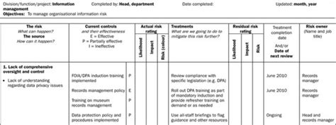 Appendix 1 Risk Assessment Template And Scoring Framework Records Management For Museums And Risk Assessment Framework Template