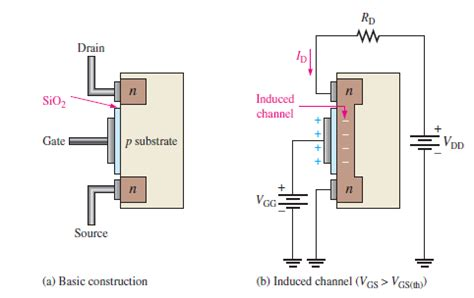 fet transistor how it works how mosfet transistor works physicsabout