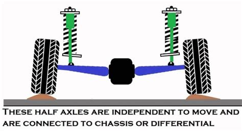 swing axle suspension swing half axle suspension and everything about it