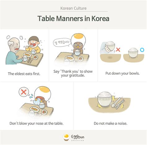 etiquette guide to korea the that make the difference books 5 table manners in korea dinner table dinners and learning