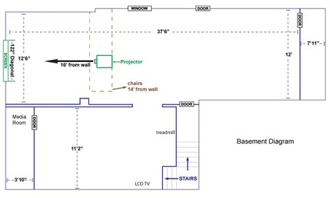 diy basement home theater wiring