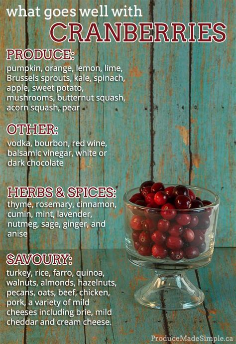 Goes Simple by What Goes Well With Cranberries Produce Made Simple