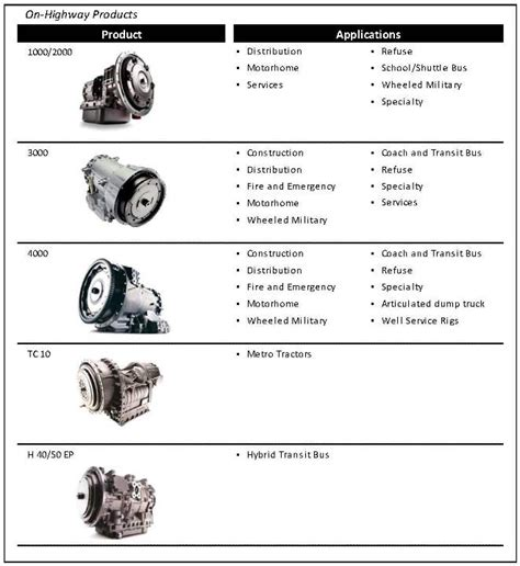 allison 3060 transmission wiring diagrams allison 2000