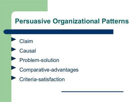 emphatic organizational pattern m7 persuasive speech