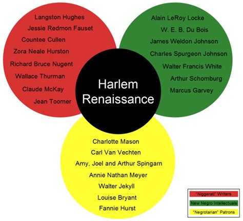 themes in literature of the harlem renaissance lit216 licensed for non commercial use only harlem