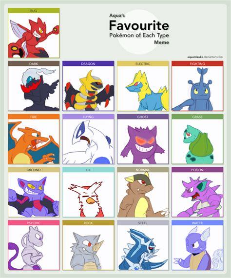 Favorite Pokemon Meme - free epic starter pokemon wallpaper download the free epic