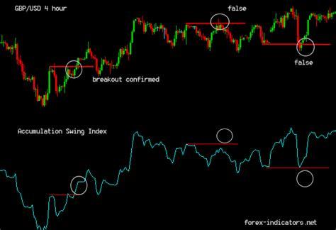 accumulative swing index accumulative swing index asi forex indicators guide