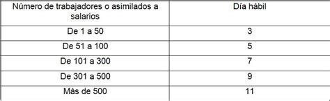 puedo timbrar nominas de 2015 en 2016 puedo timbrar recibos de nomina 2015 en 2016 sinube