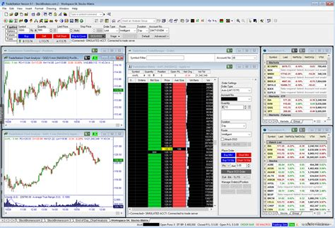 pattern day trader pattern day trader tradestation 5 best day trading brokers