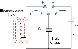 resonant induction electrical wiki lc oscillator tutorial and tuned lc oscillator basics