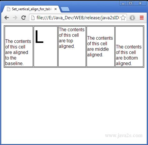 html tutorial justify text set vertical align for table cells in html and css