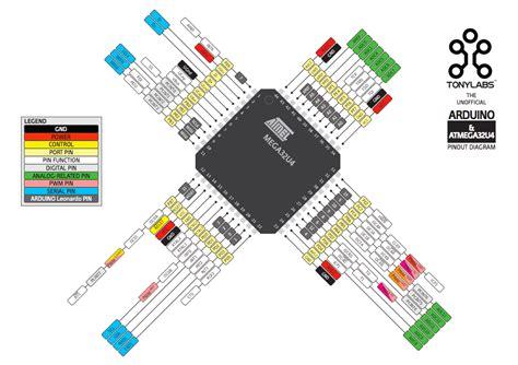 manuals data sheets diagram  pinouts corecom