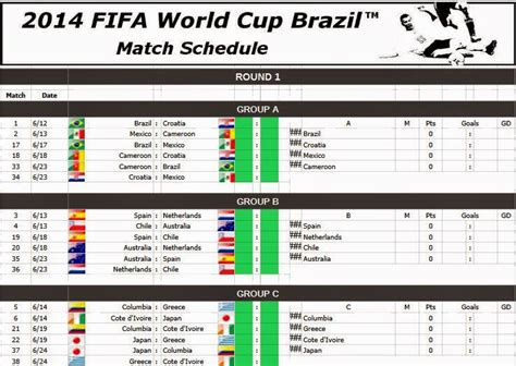 fifa world cup scores world cup excitement free the words