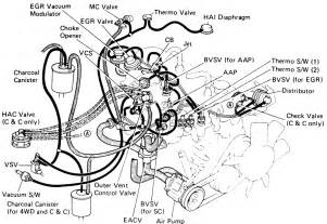 96 toyota 3 4l engine diagram get free image about