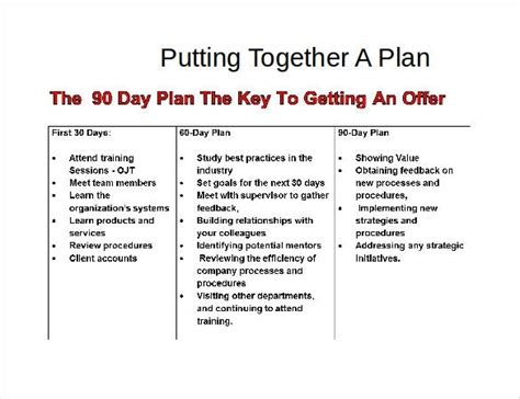 30 60 90 day plan template word 30 60 90 day plan template bepatient221017