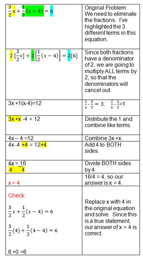 convert pdf to word equations solve equations with fractions worksheet pdf equations
