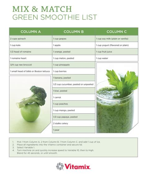 Best Vitamix Detox Smoothie by 8 Best Vitamix Recipes Images On Kitchens