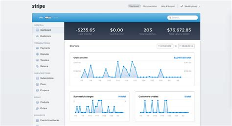 django tutorial hacker news tutorial calculating your stripe monthly recurring
