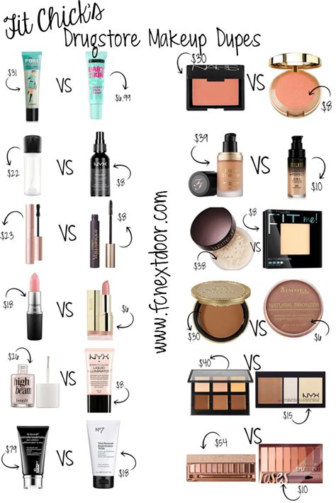 makeup dupes fit s simple swaps drugstore makeup dupes vol 2