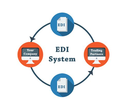 For Edi get facts what is edi electronic data interchange