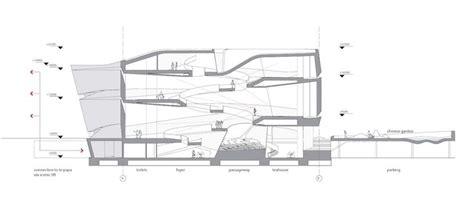 museum floor plan dwg te papa museum 187 unstudio dwg pinterest tes museums