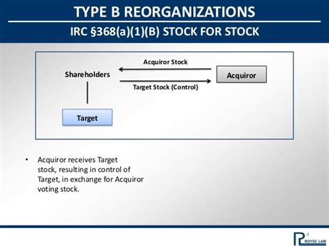 section 368 reorganization ca state bar international