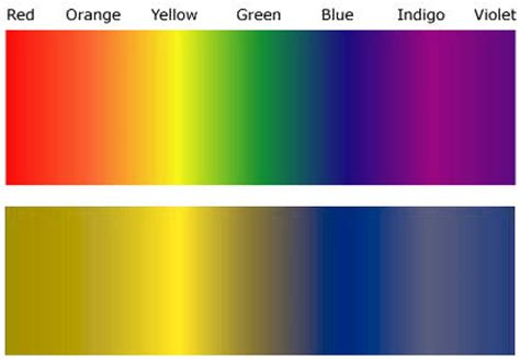 colors in order math and color blindness