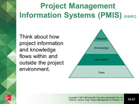 Information Systems Mba Projects by Project Information And Communications Management Ppt