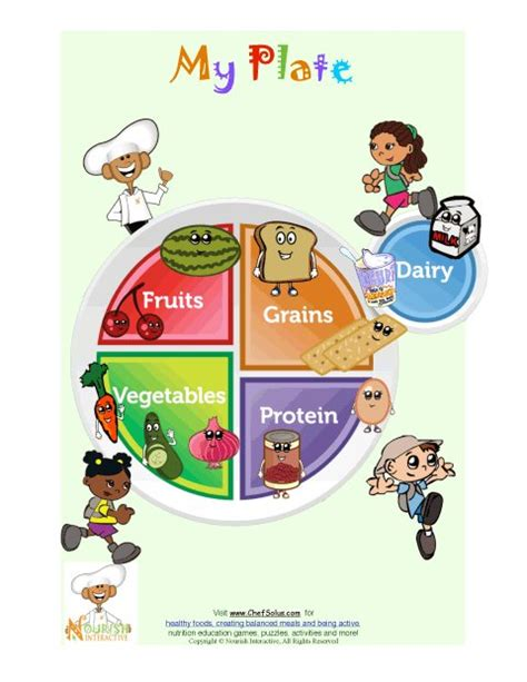 printable for younger children introducing my plate