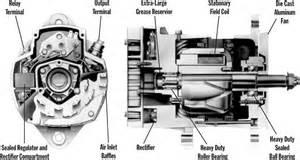 21si Alternator Wiring Diagram Heavy Duty Delco Remy Truck Alternator Wiring Diagrams