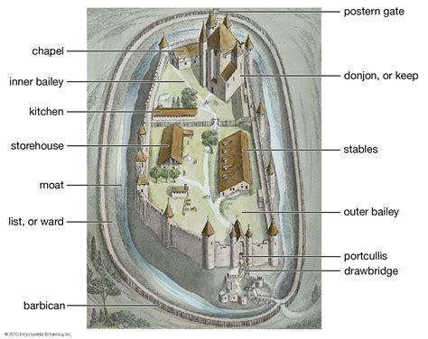 castle diagram castle layout middle ages history