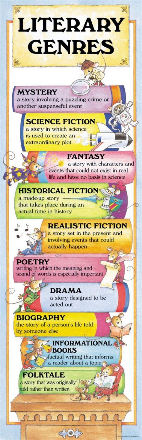 printable drama genre poster the pseudo librarian