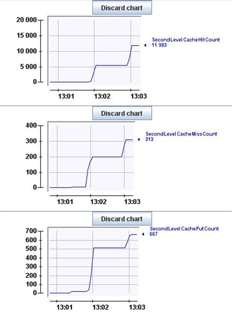 jbpm workflow engine scalability and performance of jbpm workflow engine in a