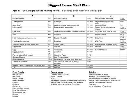the loser meal plan medifast diet