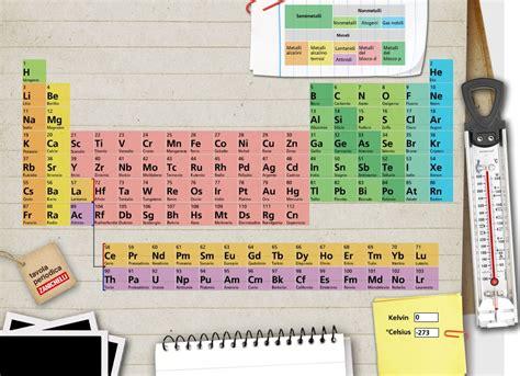 tavola periodica interattiva 171 pignocchino la chimica e i