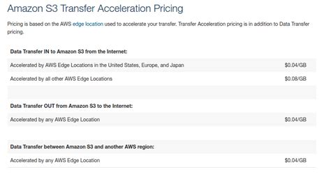 amazon s3 pricing amazon s3 transfer acceleration new blessing for s3 to