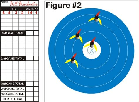 archery 300 scoor card template using a bow