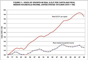 medium wage the growing gap real world economics review