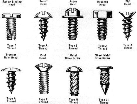 fasteners google search screws  bolts woodshop