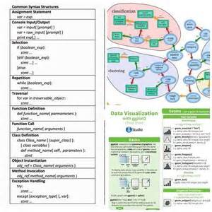 data science machine mit 50 data science machine learning sheets updated