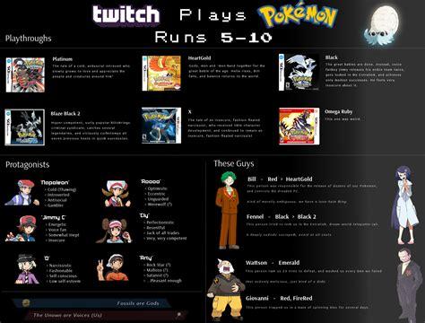 Twitch S Reckoning Twitch Plays Pokemon Know Your Meme - a twitch plays pokemon summary games 5 10 twitch plays