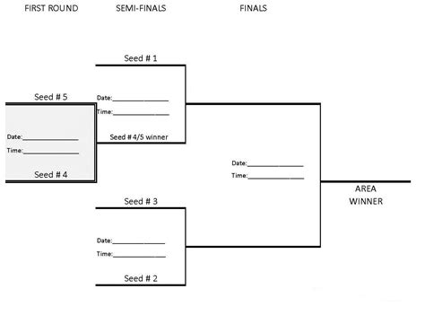 free printable volleyball brackets search results for editable march madness 2015 bracket